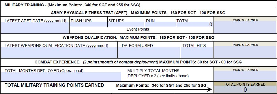 Promotion Point Worksheet: Army Promotion Point Worksheet  PPW  DA Form 3355   EZ Army Points,