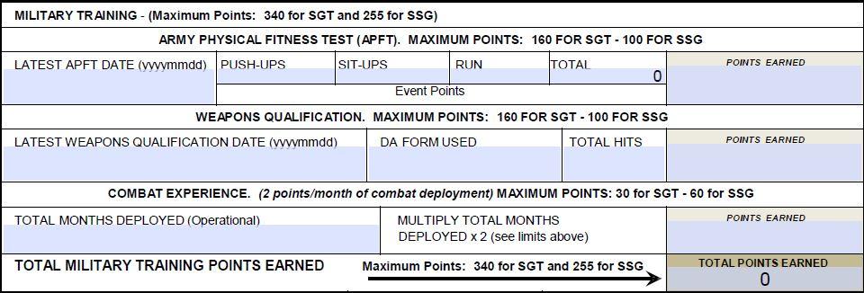 Army Promotion Point Worksheet Ppw Da Form 3355 Ez Army Points
